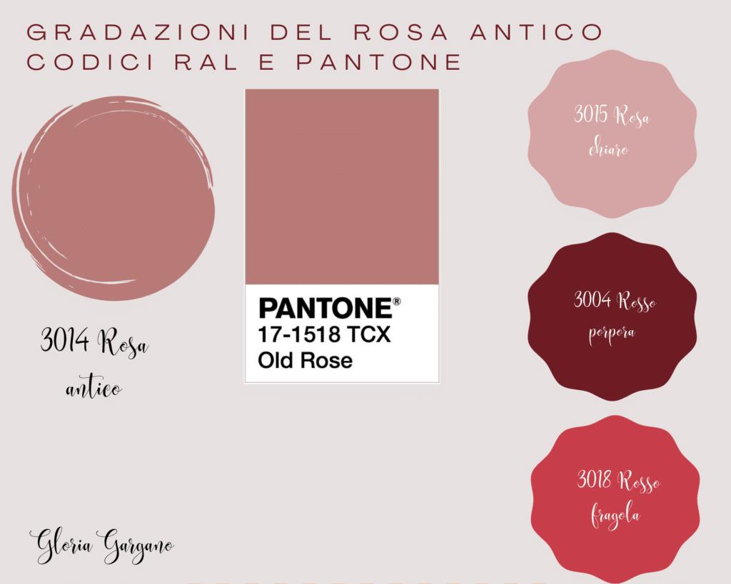 Classificazione del rosa antico nella palette colori Ral e pantone