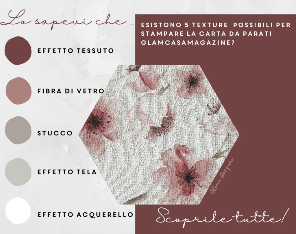 Tipologia di texture per carta da parati di design Glamcasamagazine