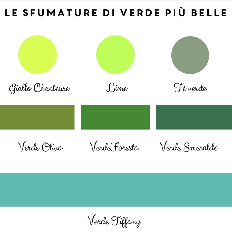 colore verde le migliori gradazioni